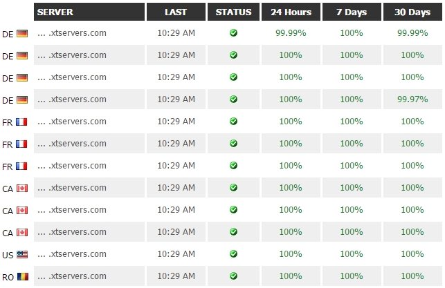 uptime-report-2014-11